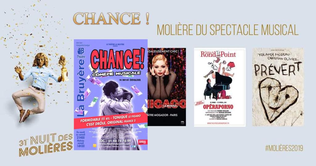 Molière 2019 Chance